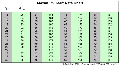 Articles Target Heart Rate What To Know